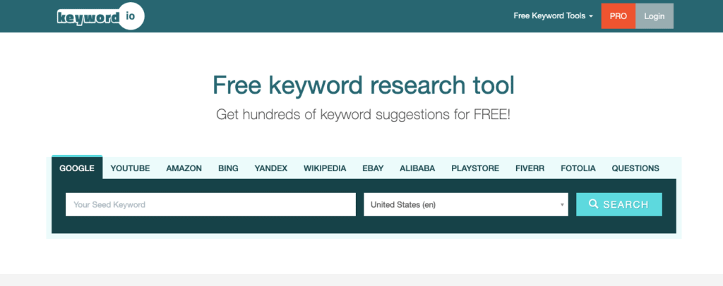 Using keyword research to start off digital marketing