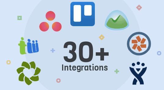 integrations are important when it comes to increasing SaaS free trial